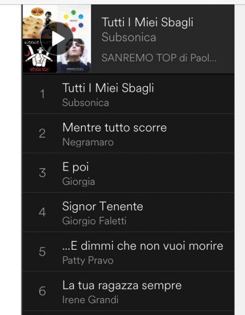 SANREMO TOP <BR> La playlist dei MIEI Festival <BR> Le 35 canzoni più amate