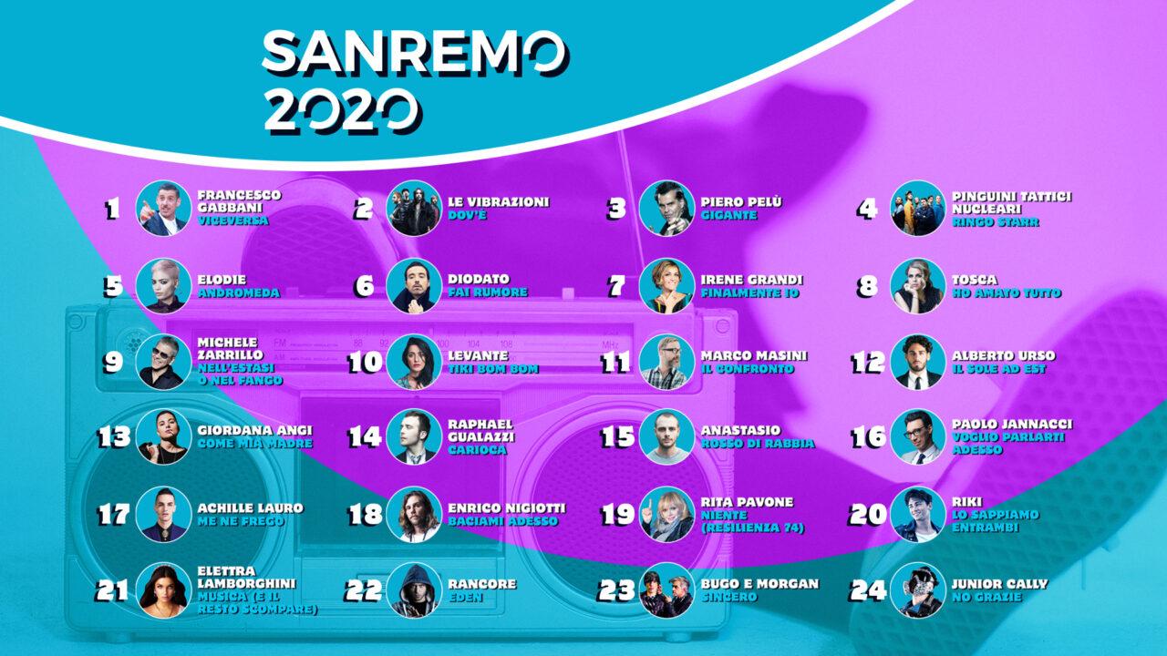 SanremoFunky giorno 3: Un fiume di eventi e poco rispetto per la gara