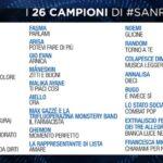 SANREMO 71: LA MUSICA RICOMINCIA DAL FESTIVAL